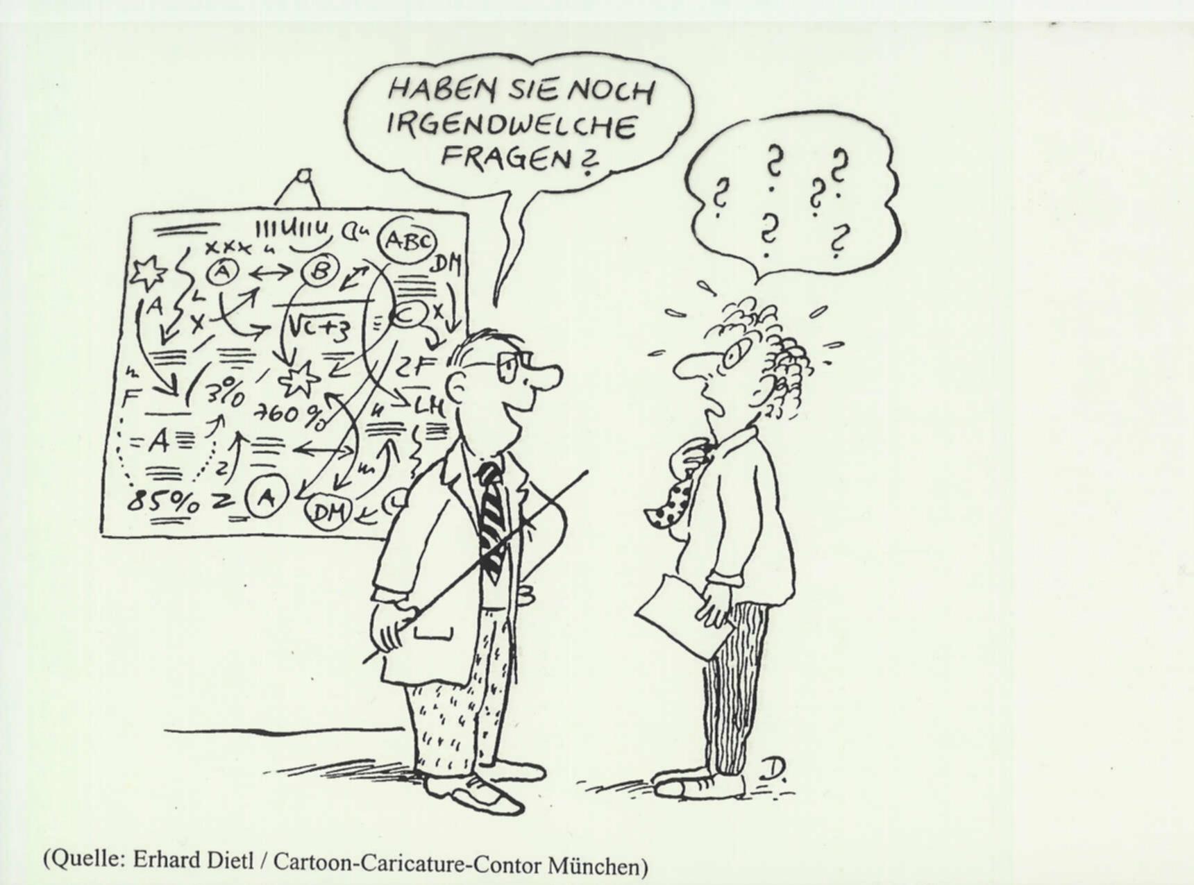 10 Fragetechniken für erfolgreiche Verkaufsgespräche